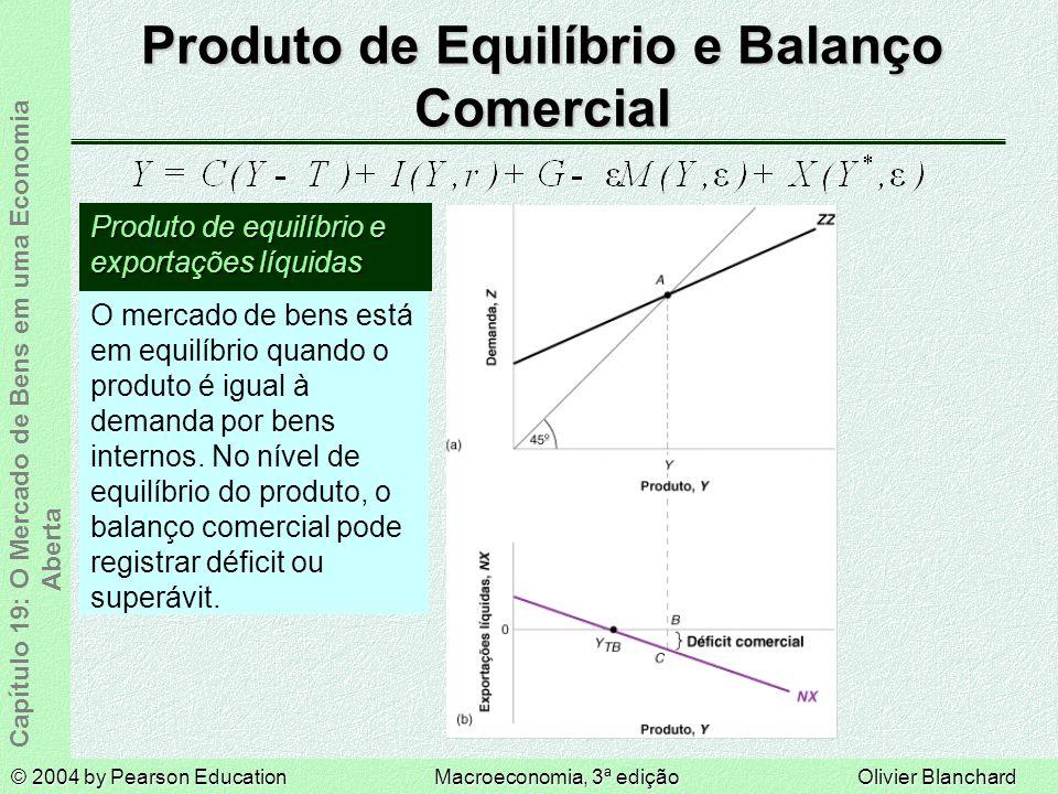Produto de Equilíbrio e Balanço Comercial