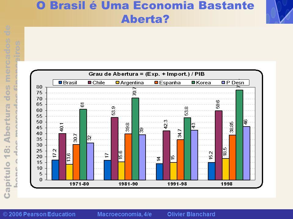 O Brasil é Uma Economia Bastante Aberta