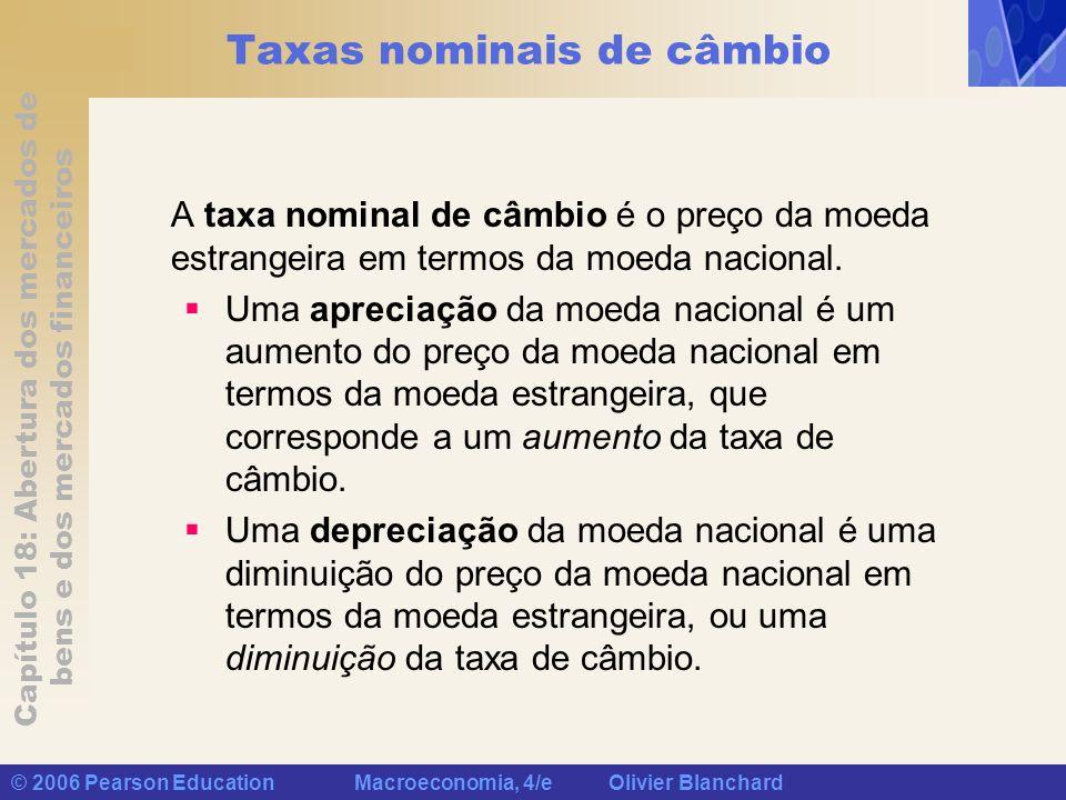 Taxas nominais de câmbio