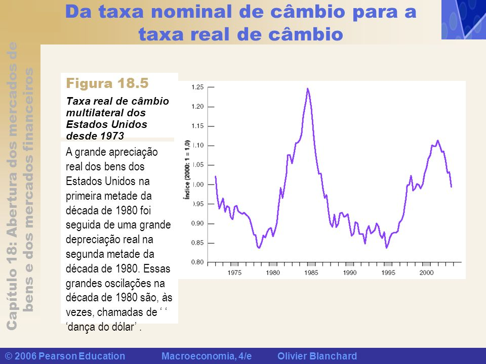 Da taxa nominal de câmbio para a taxa real de câmbio