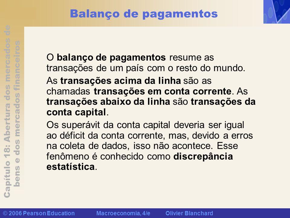 Balanço de pagamentos O balanço de pagamentos resume as transações de um país com o resto do mundo.