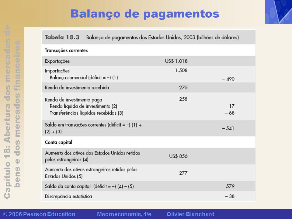 Balanço de pagamentos © 2006 Pearson Education Macroeconomia, 4/e Olivier Blanchard