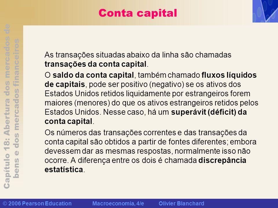 Conta capital As transações situadas abaixo da linha são chamadas transações da conta capital.