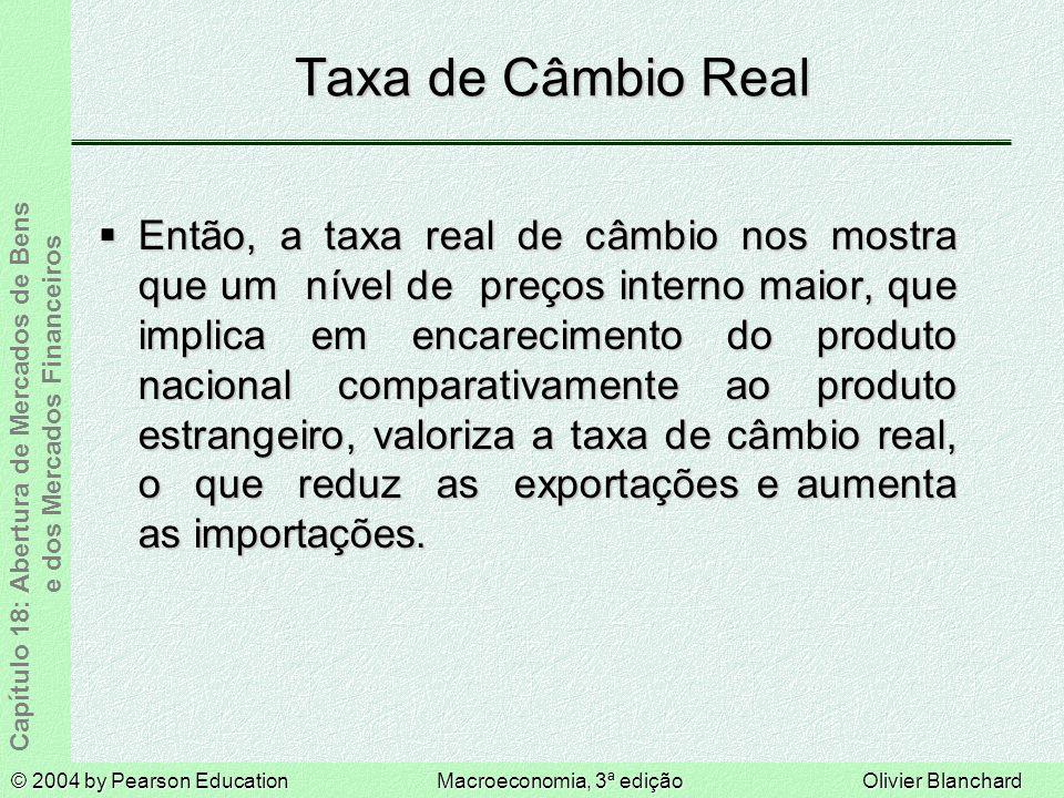 Taxa de Câmbio Real