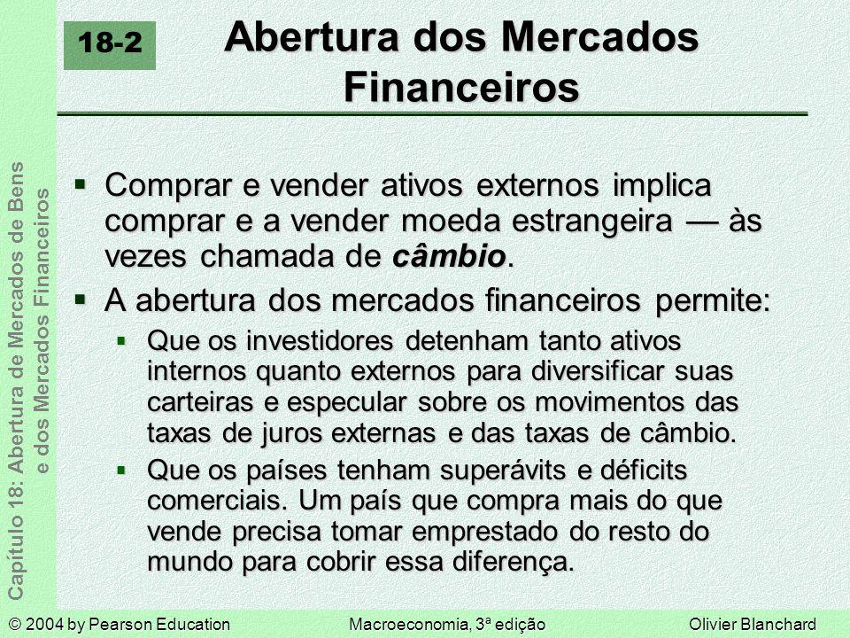 Abertura dos Mercados Financeiros
