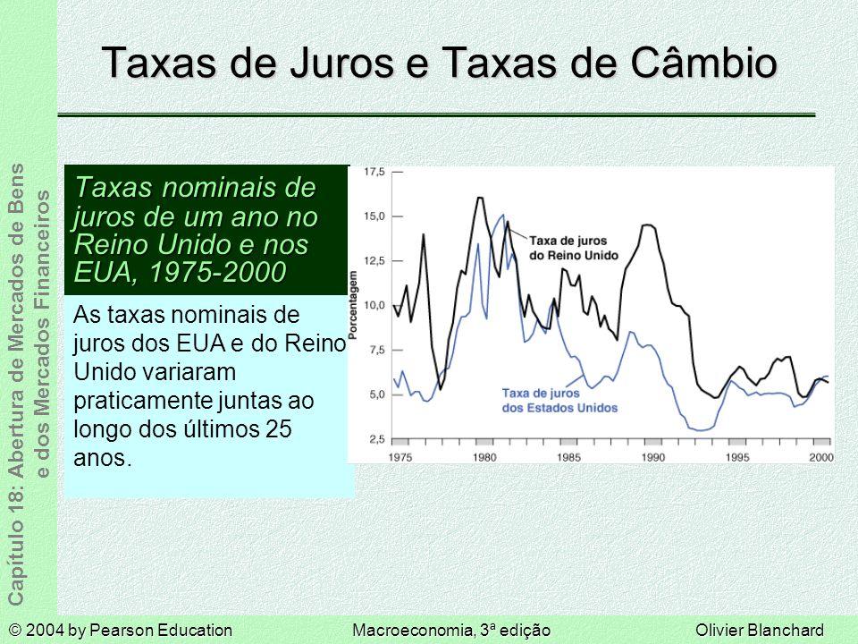 Taxas de Juros e Taxas de Câmbio