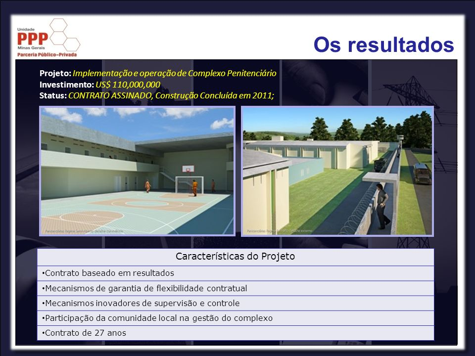 Características do Projeto