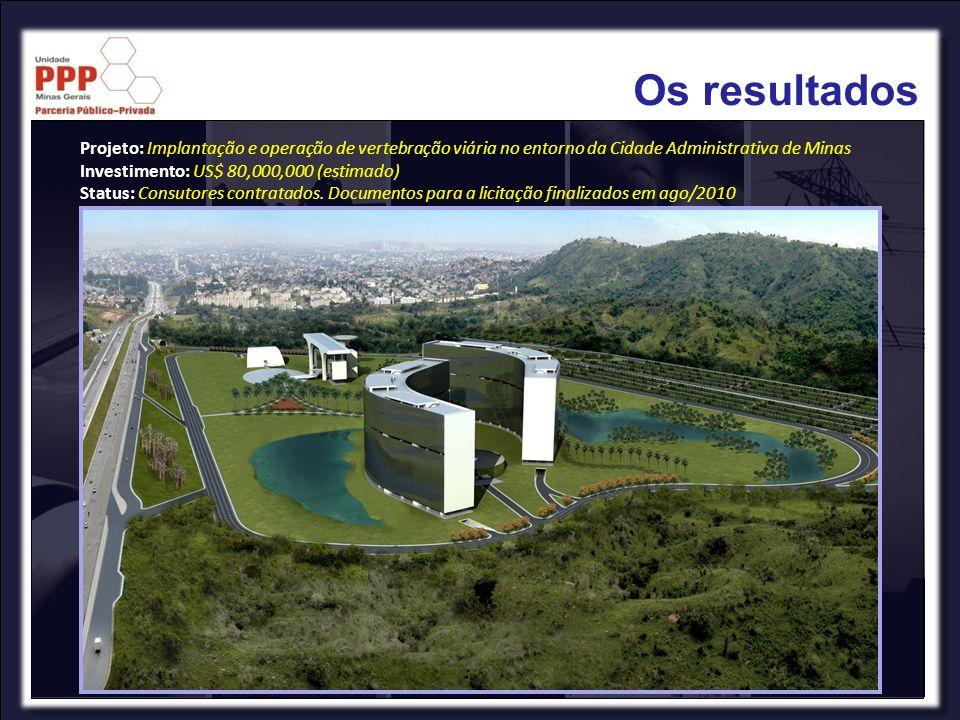 Os resultadosProjeto: Implantação e operação de vertebração viária no entorno da Cidade Administrativa de Minas.