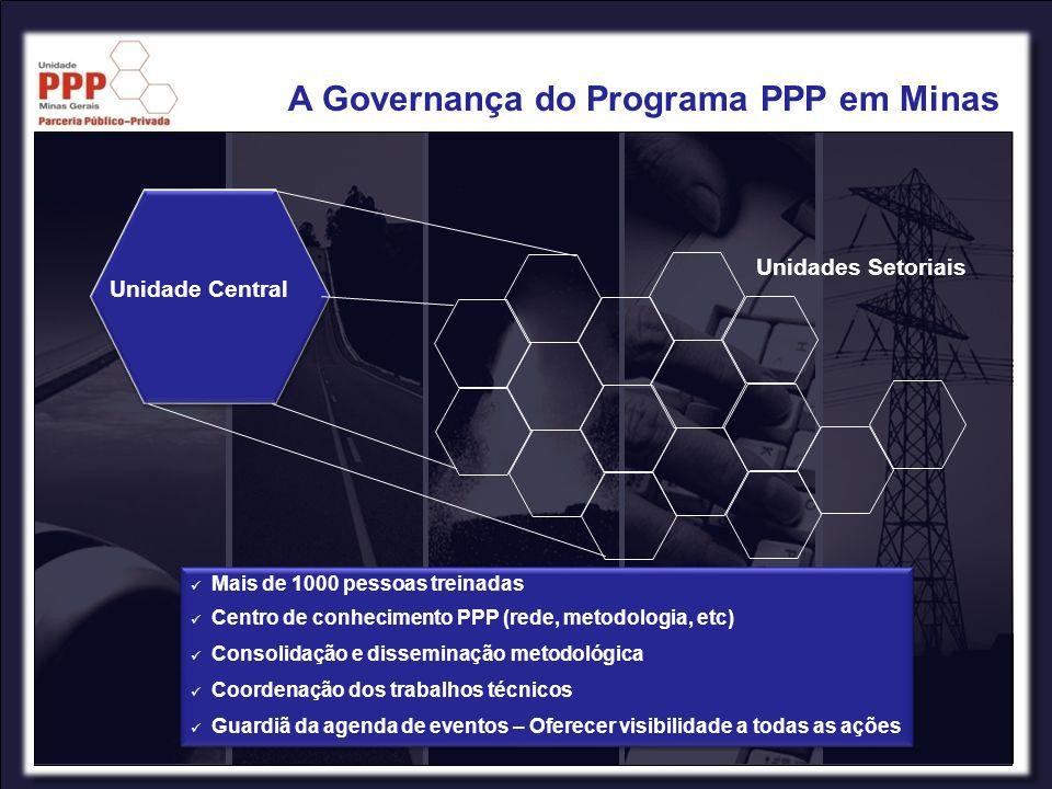 A Governança do Programa PPP em Minas