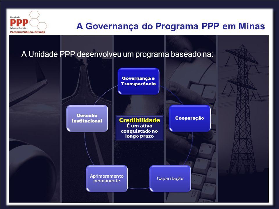 Governança e Transparência Desenho Institucional