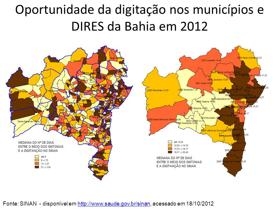 Oportunidade da digitação nos municípios e DIRES da Bahia em 2012