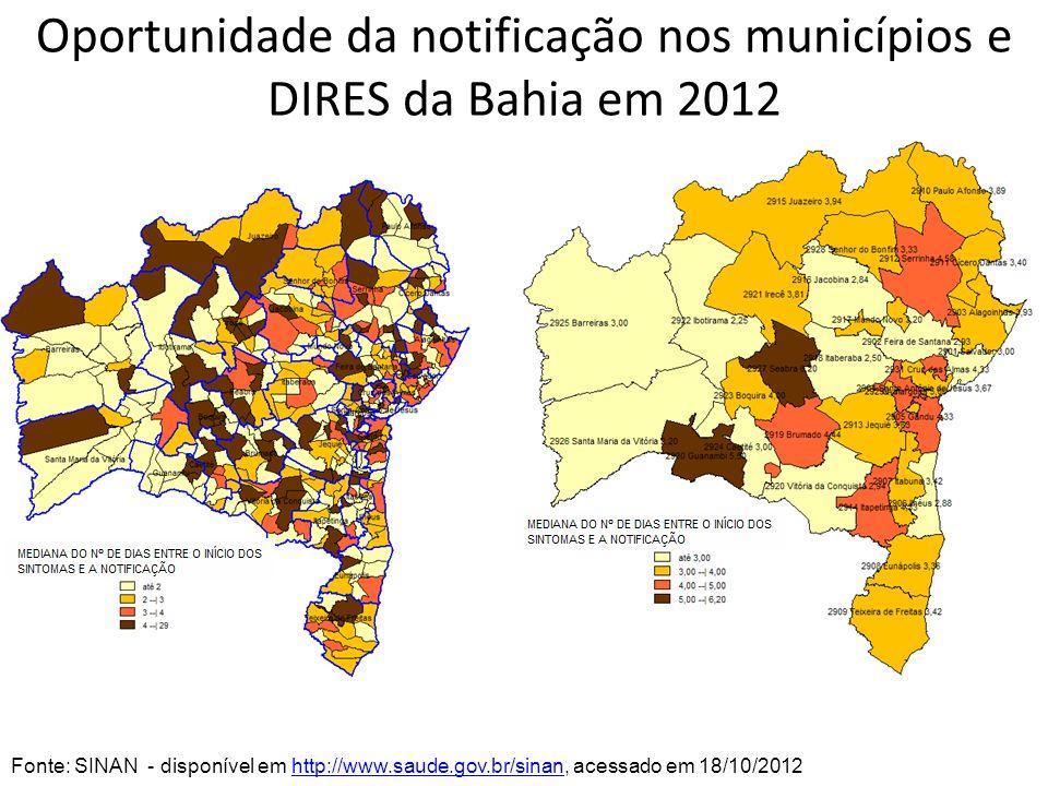 Oportunidade da notificação nos municípios e DIRES da Bahia em 2012