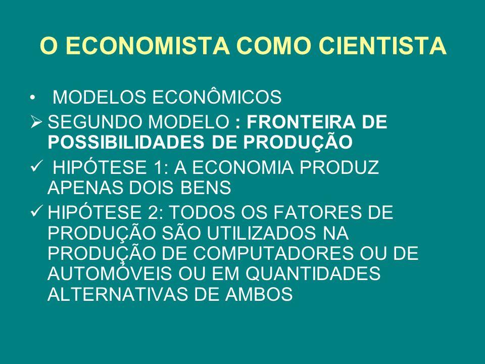 O ECONOMISTA COMO CIENTISTA