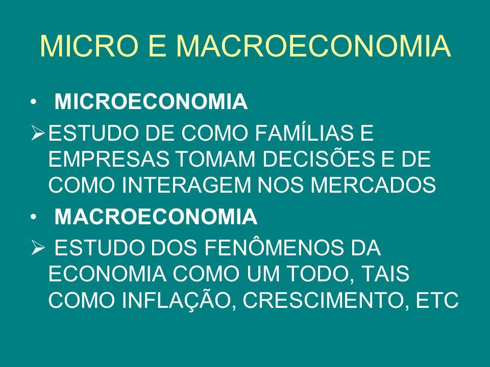 MICRO E MACROECONOMIA MICROECONOMIA