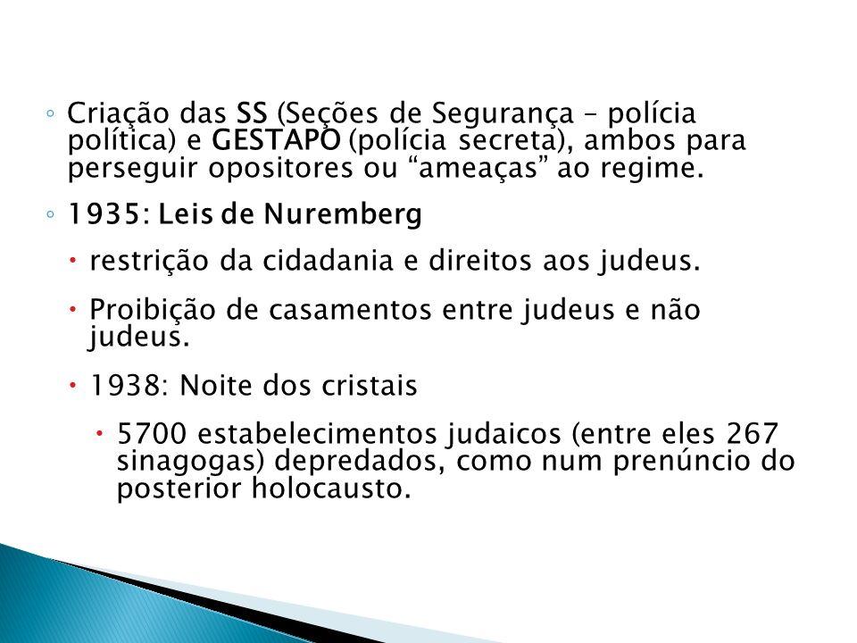 Criação das SS (Seções de Segurança – polícia política) e GESTAPO (polícia secreta), ambos para perseguir opositores ou ameaças ao regime.