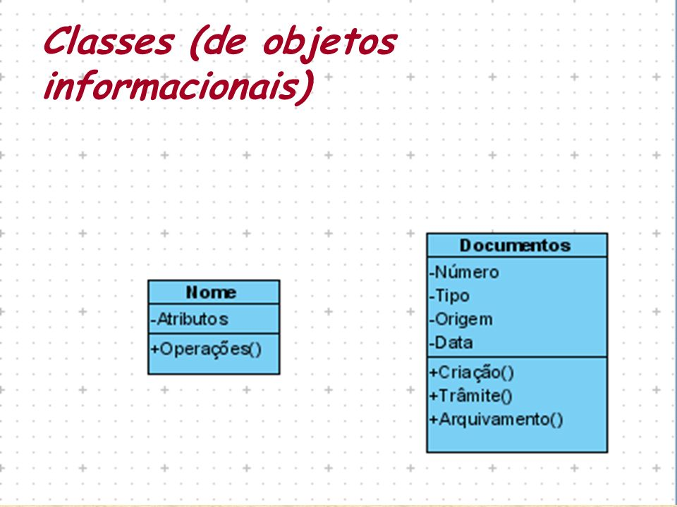 Classes (de objetos informacionais)