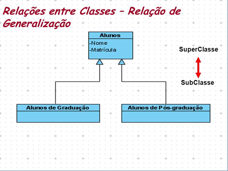 Relações entre Classes