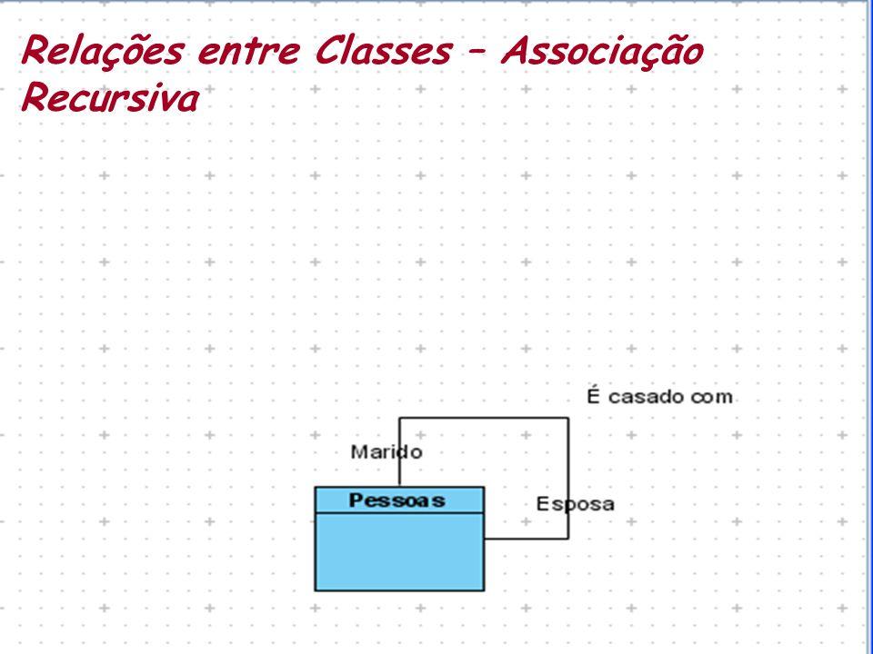 Relações entre Classes – Associação Recursiva