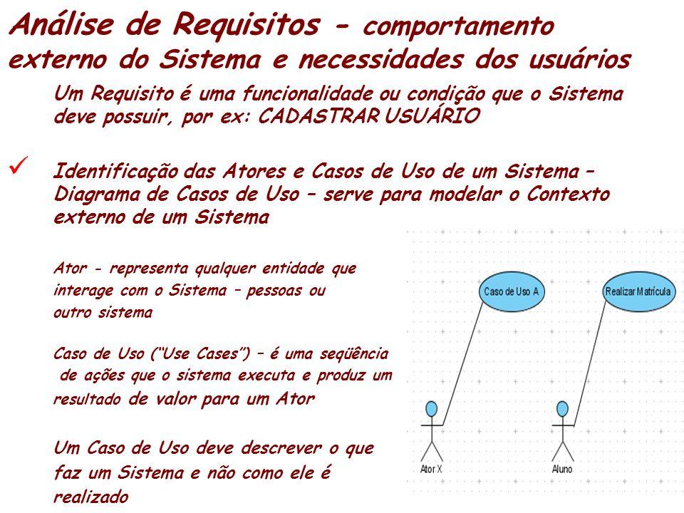 Análise de Requisitos - comportamento externo do Sistema e necessidades dos usuários
