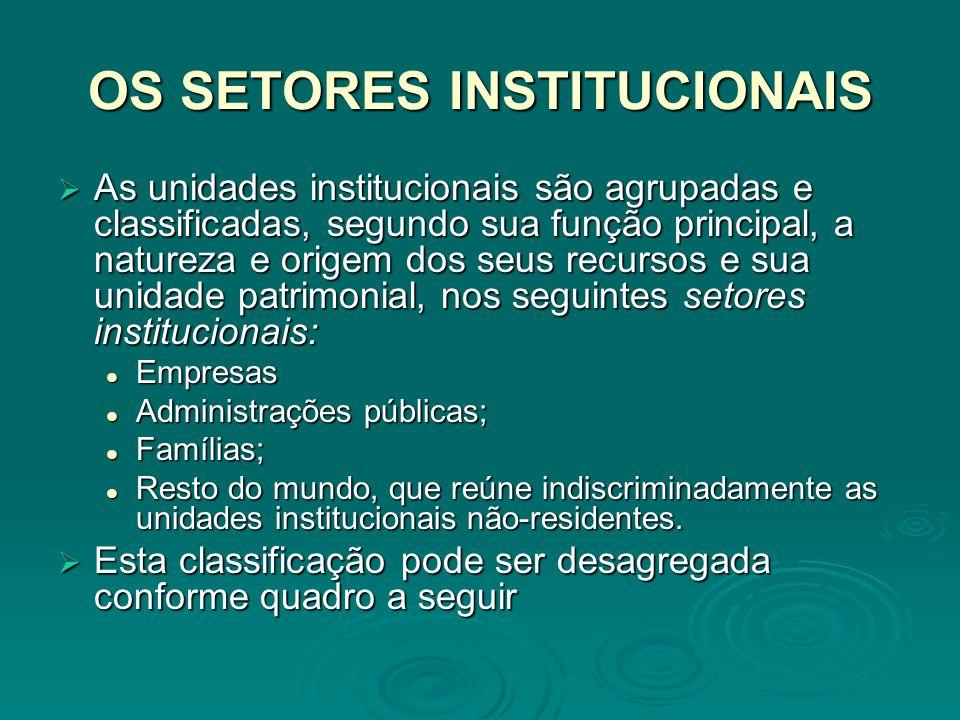 OS SETORES INSTITUCIONAIS