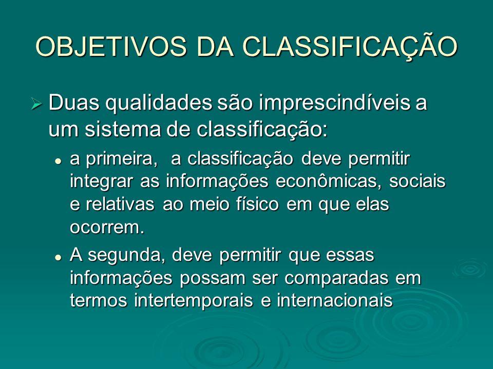 OBJETIVOS DA CLASSIFICAÇÃO
