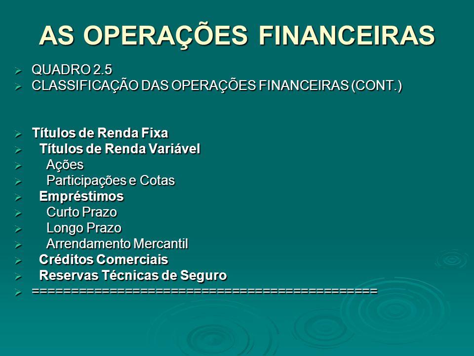 AS OPERAÇÕES FINANCEIRAS