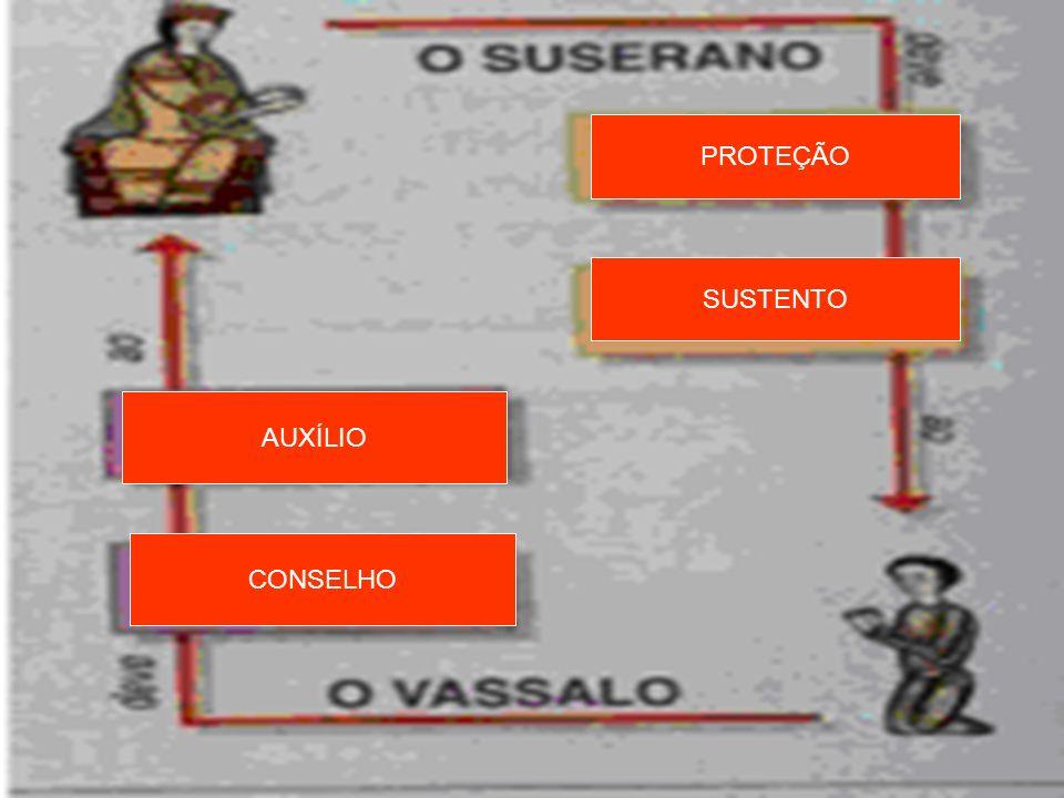 PROTEÇÃO SUSTENTO AUXÍLIO CONSELHO