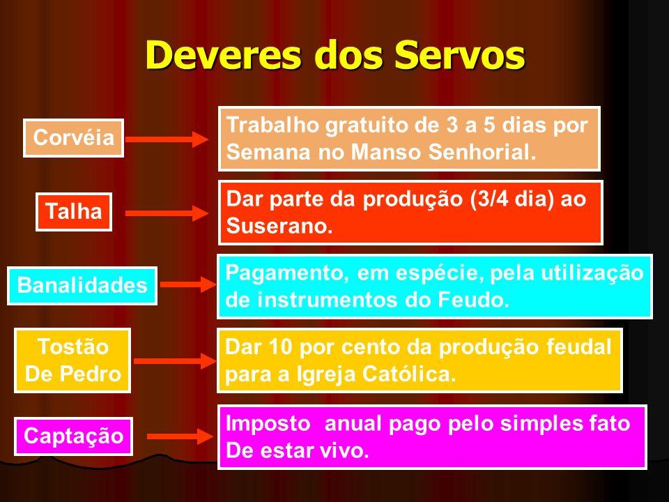 Deveres dos Servos Trabalho gratuito de 3 a 5 dias por