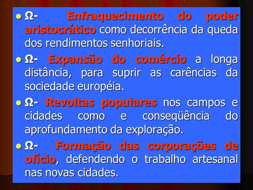 Ω- Enfraquecimento do poder aristocrático como decorrência da queda dos rendimentos senhoriais.