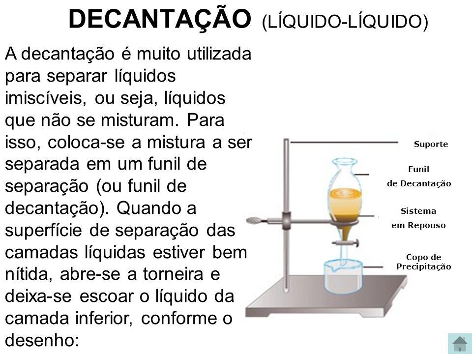 DECANTAÇÃO (LÍQUIDO-LÍQUIDO)