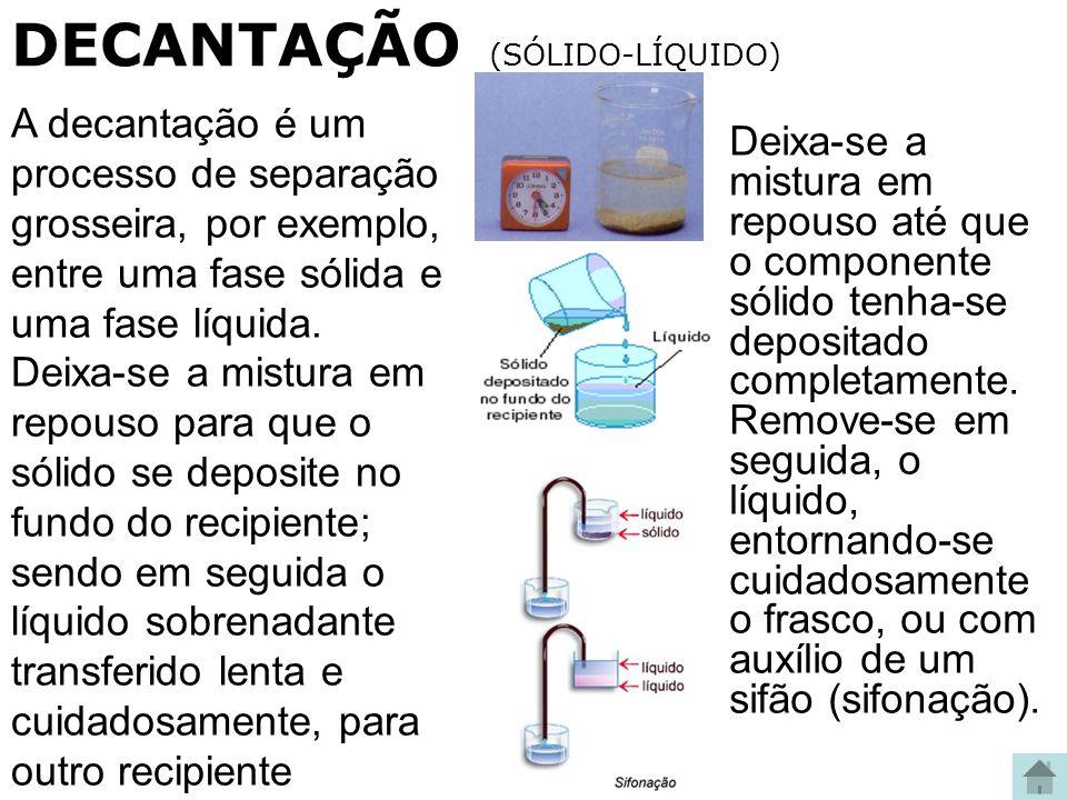 DECANTAÇÃO (SÓLIDO-LÍQUIDO)
