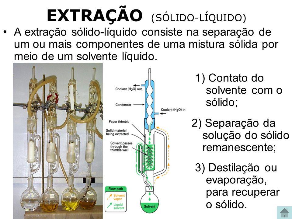 EXTRAÇÃO (SÓLIDO-LÍQUIDO)