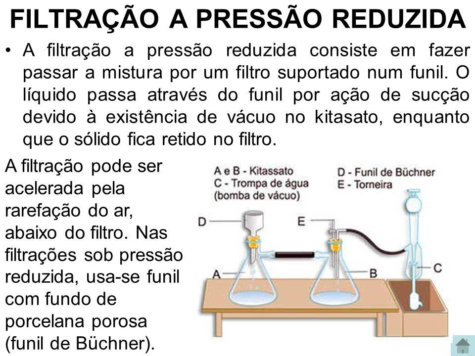 FILTRAÇÃO A PRESSÃO REDUZIDA