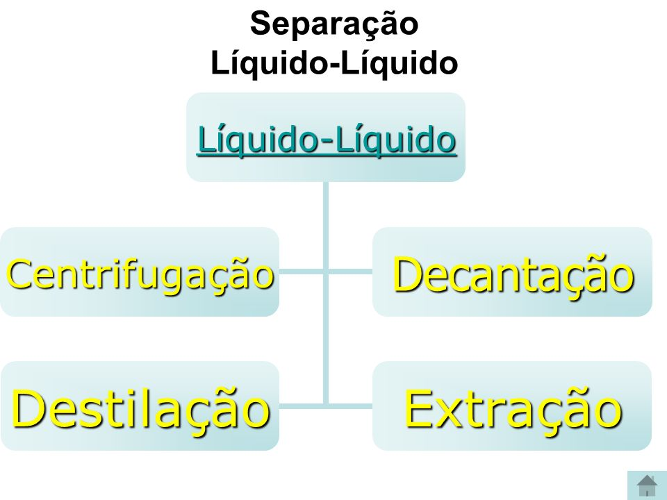 Separação Líquido-Líquido