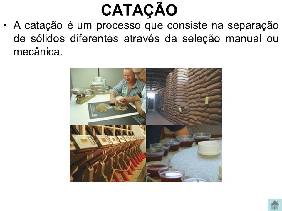 CATAÇÃO A catação é um processo que consiste na separação de sólidos diferentes através da seleção manual ou mecânica.