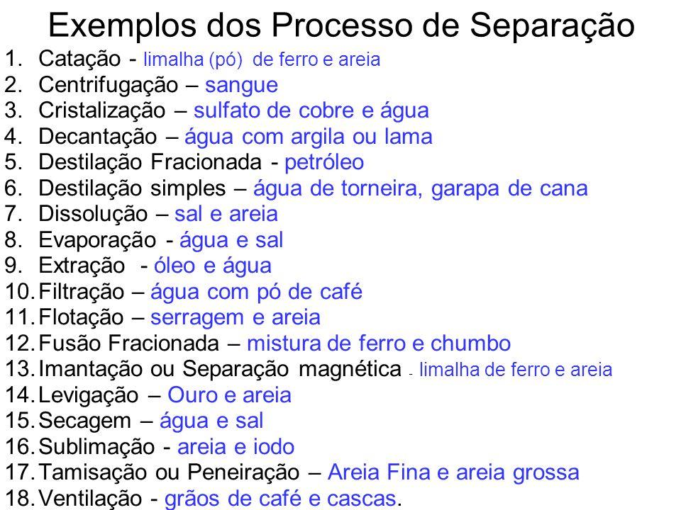 Exemplos dos Processo de Separação