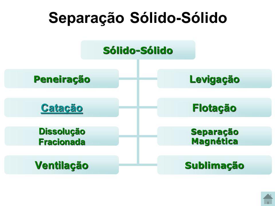 Separação Sólido-Sólido