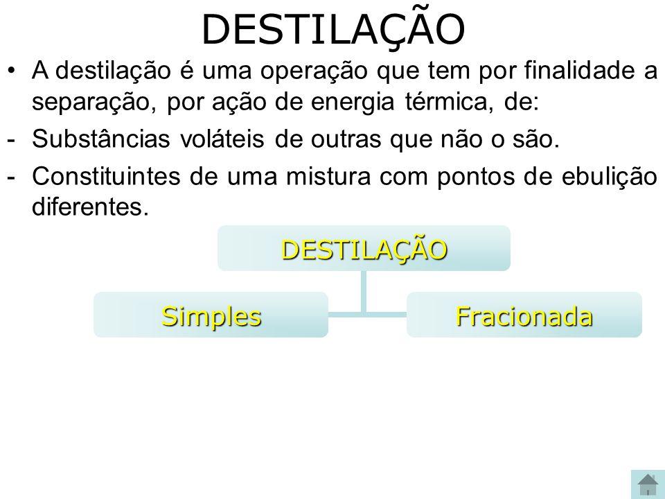 DESTILAÇÃO A destilação é uma operação que tem por finalidade a separação, por ação de energia térmica, de: