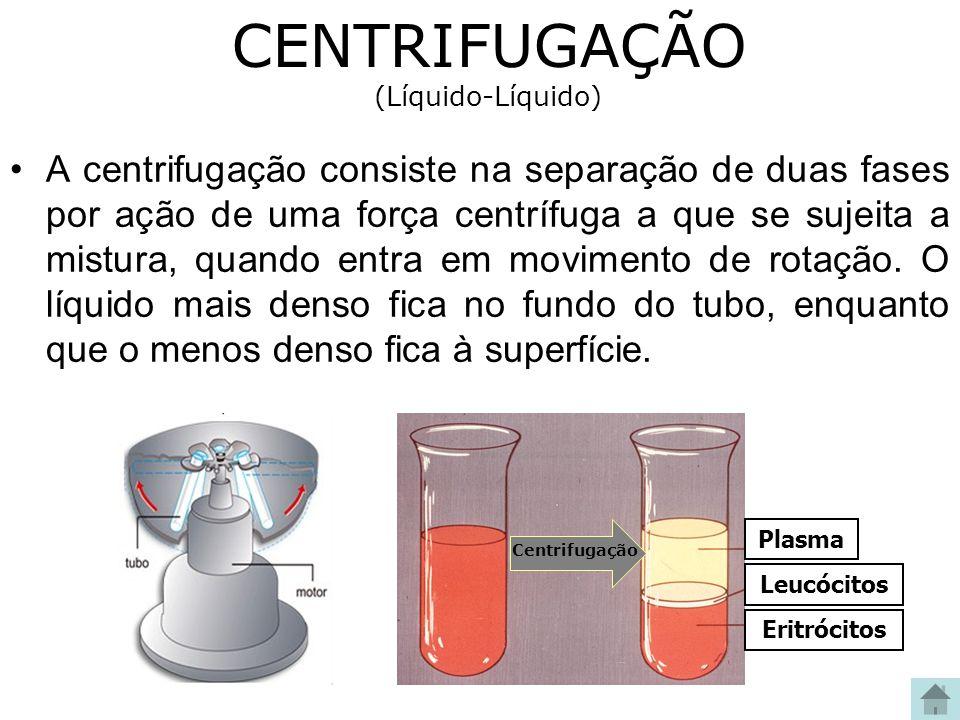 CENTRIFUGAÇÃO (Líquido-Líquido)