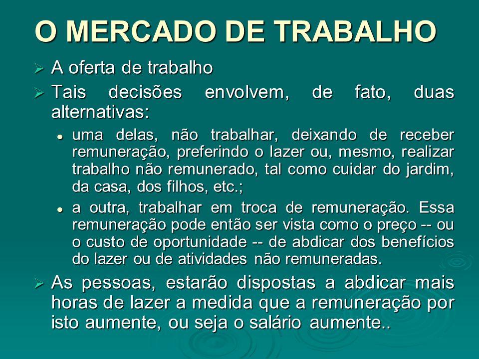 O MERCADO DE TRABALHO A oferta de trabalho