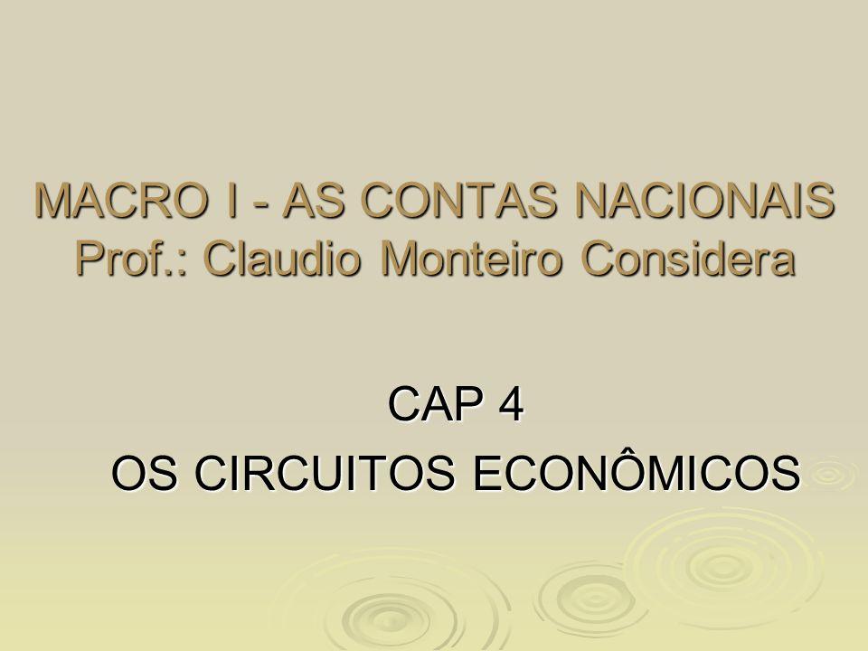 MACRO I - AS CONTAS NACIONAIS Prof.: Claudio Monteiro Considera
