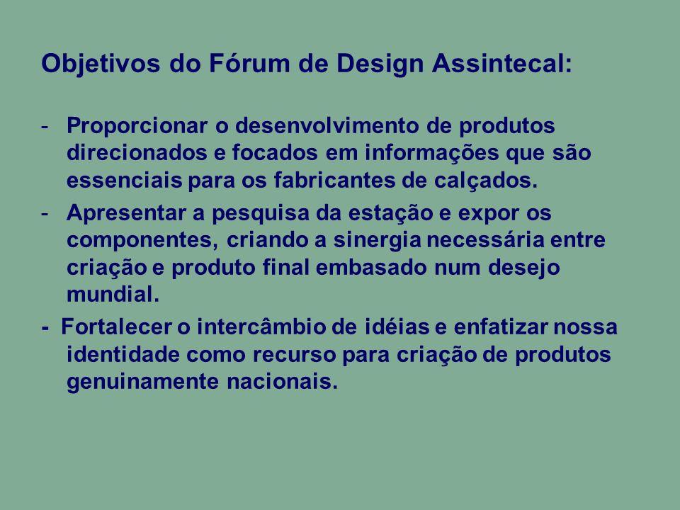 Objetivos do Fórum de Design Assintecal: