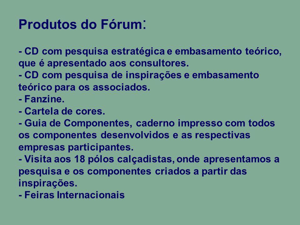 Produtos do Fórum: - CD com pesquisa estratégica e embasamento teórico, que é apresentado aos consultores.