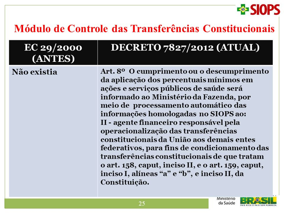 Módulo de Controle das Transferências Constitucionais