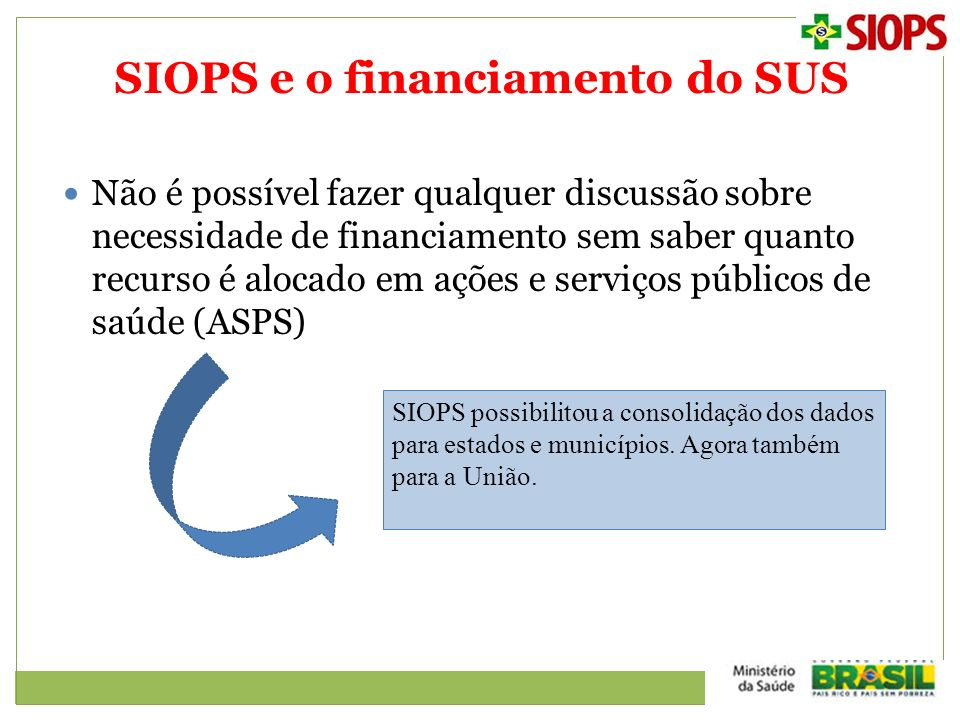 SIOPS e o financiamento do SUS