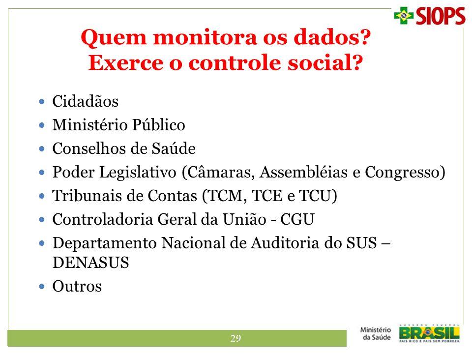 Quem monitora os dados Exerce o controle social