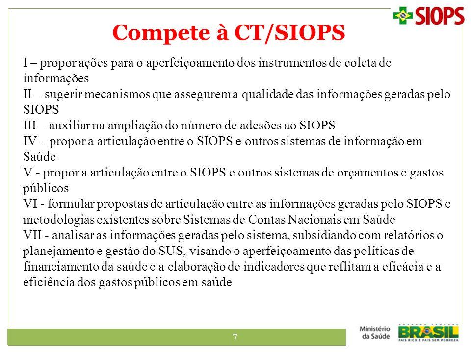 Compete à CT/SIOPSI – propor ações para o aperfeiçoamento dos instrumentos de coleta de informações.