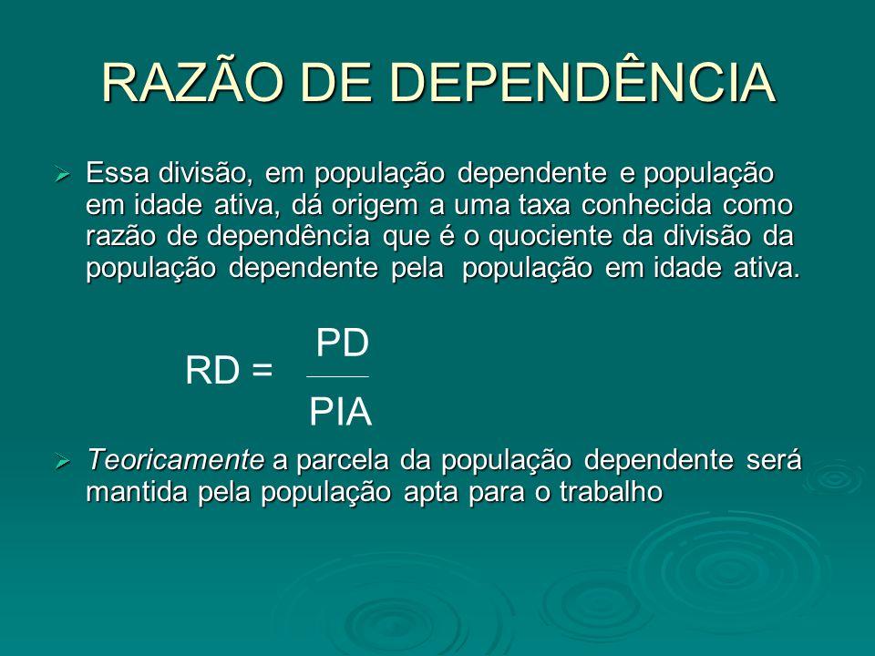 RAZÃO DE DEPENDÊNCIA PD RD = PIA