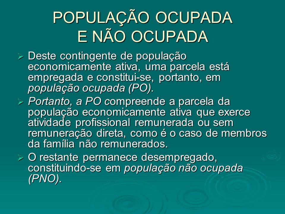 POPULAÇÃO OCUPADA E NÃO OCUPADA
