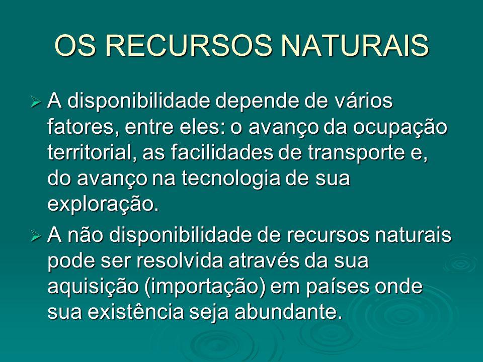 OS RECURSOS NATURAIS